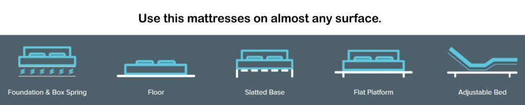 mattress bases