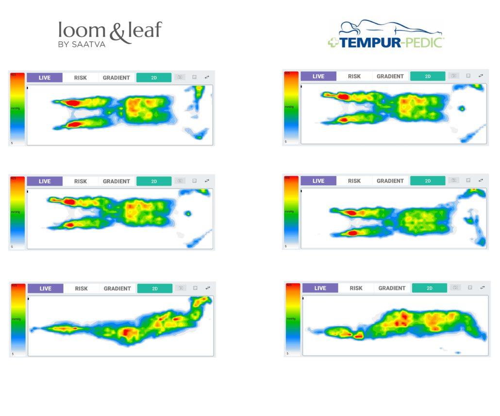 loom and leaf vs tempurpedic cloud supreme