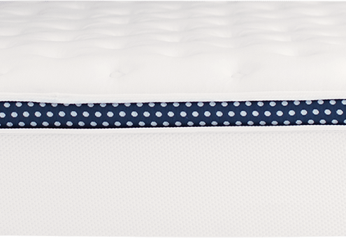 Winkbeds Reviews L Wink Bed Mattress L Winkbeds Coupon