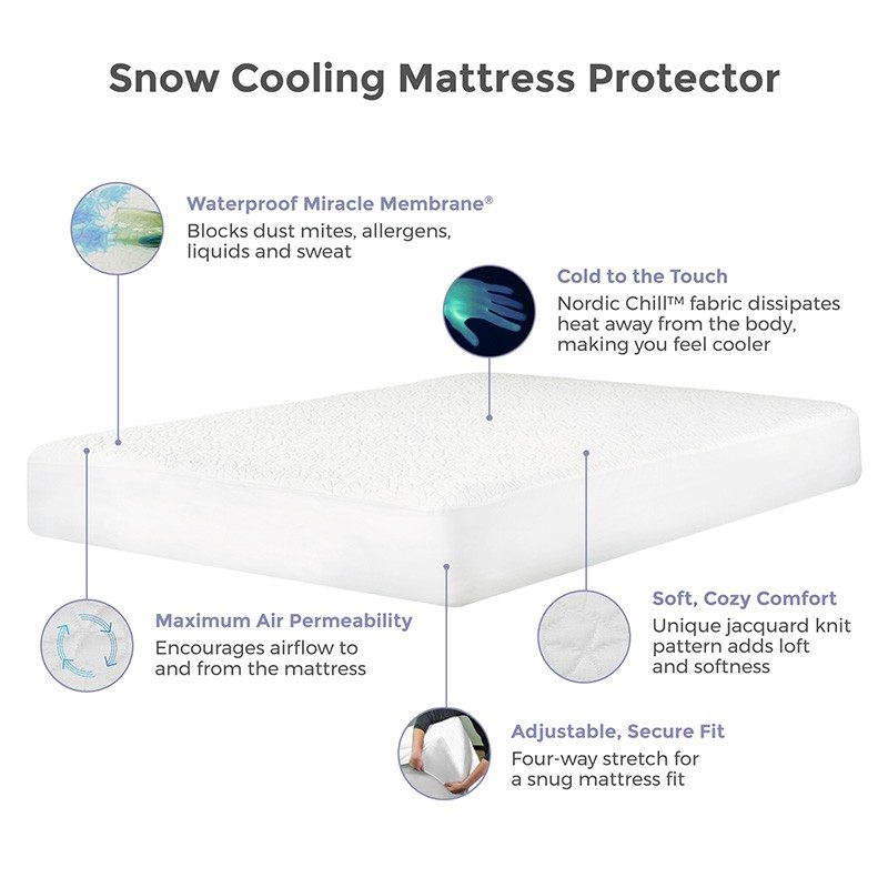 Protect A Bed Cooling Mattress Protector Review Unbiased