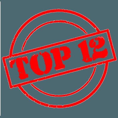Top Rated Mattresses l Mattress Ratings | Unbiased Mattress Reviews