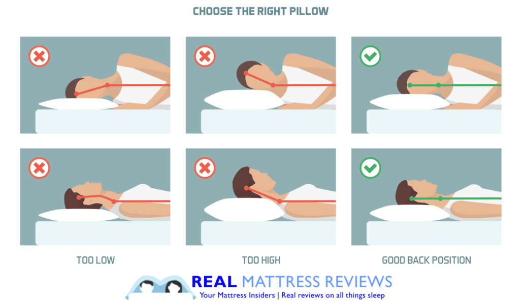 What Is The Best Pillow L How To Buy Pillows