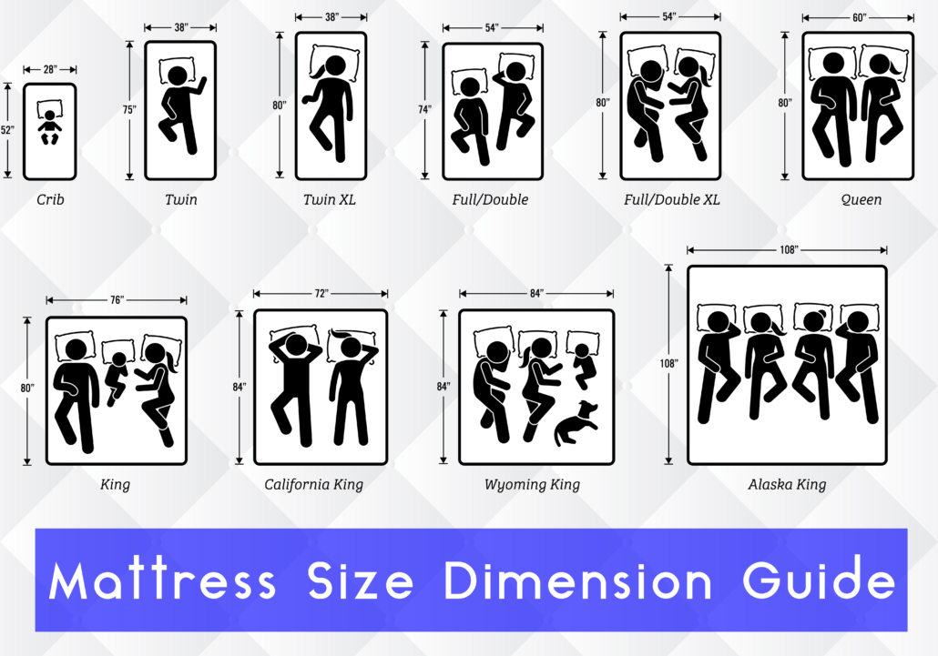 Mattress Size Chart and Mattress Dimesions | Mattress Size Guide