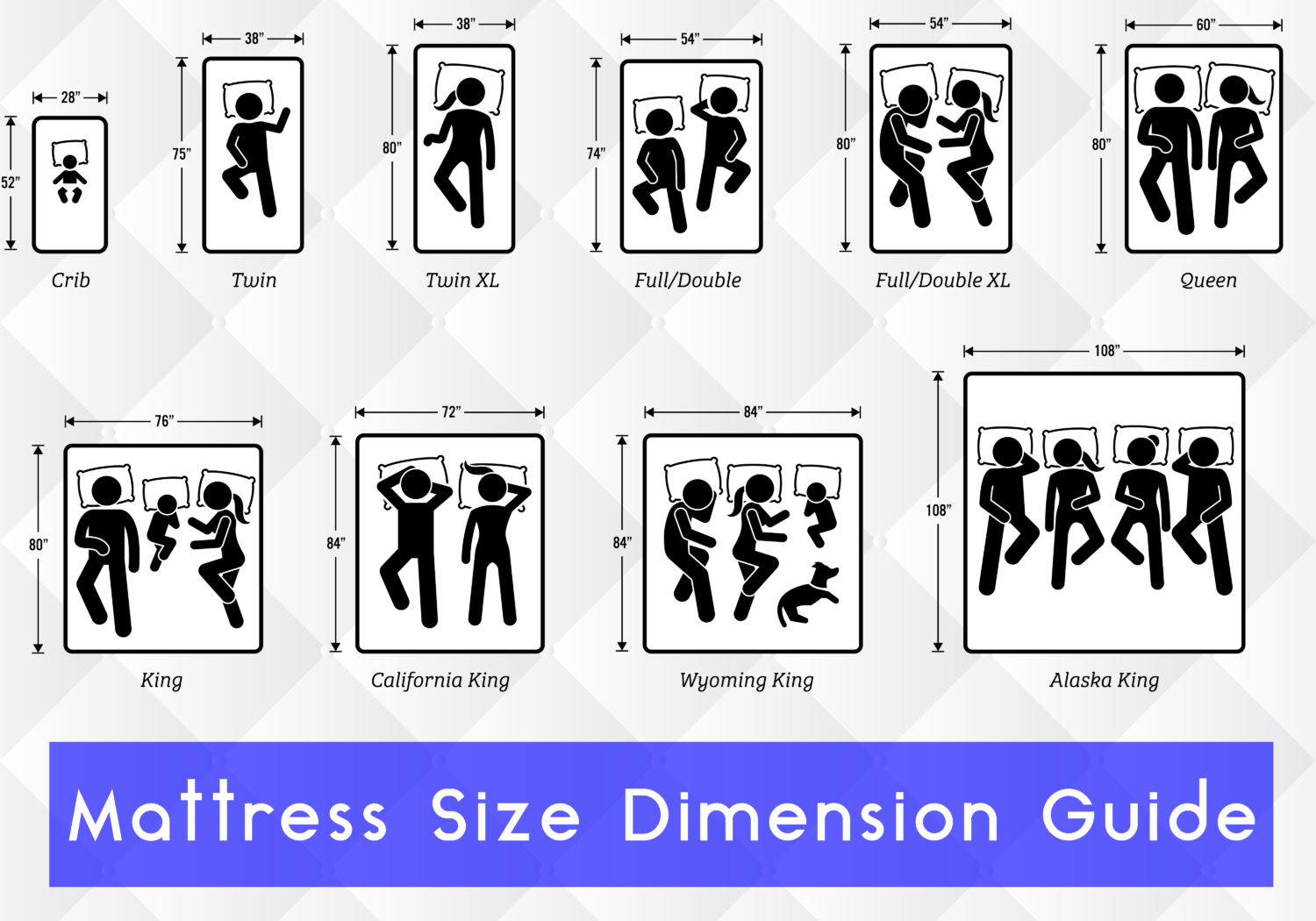 Mattress Size Chart And Mattress Dimesions Mattress Size