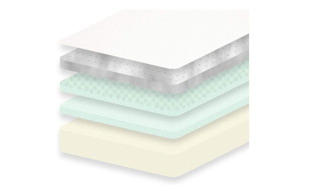 huge discount ab681 f3526 Tulo Mattress Review l from Mattress Firm | A good buy?